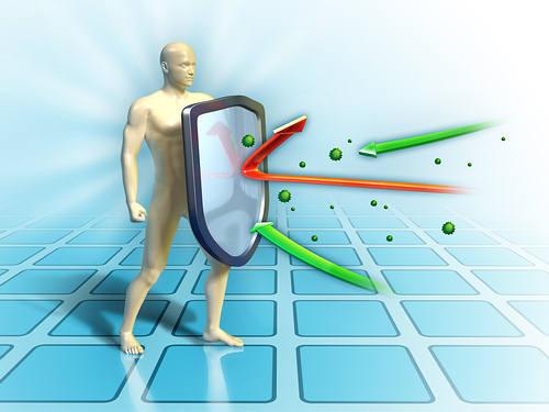 куркумата и имунитета